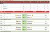 Bảng xếp hạng Champions League