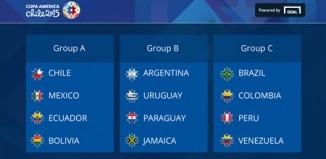 Kết quả bốc thăm Copa America 2015