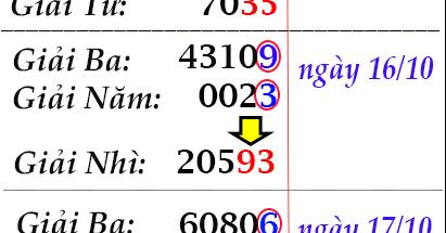 Phân tích xsmb thứ 5 ngày 18/10 chính xác 100%