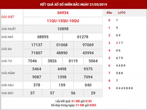 dự đoán xsmb ngày 22/05/2019