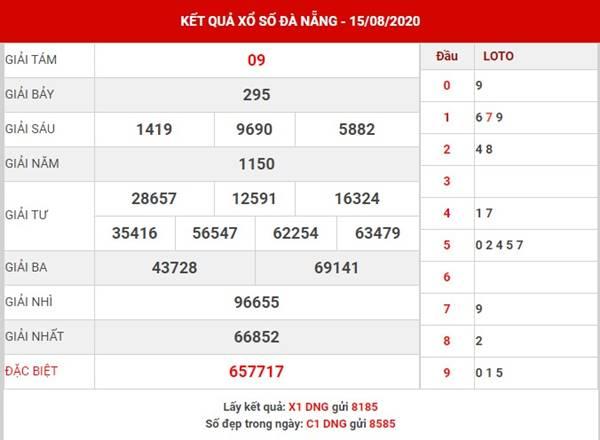 Dự đoán kết quả xổ số Đà Nẵng thứ 4 ngày 19-8-2020