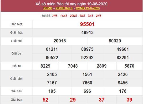 Dự đoán XSMB ngày 20/8/2020 chốt lô VIP miền Bắc thứ 5