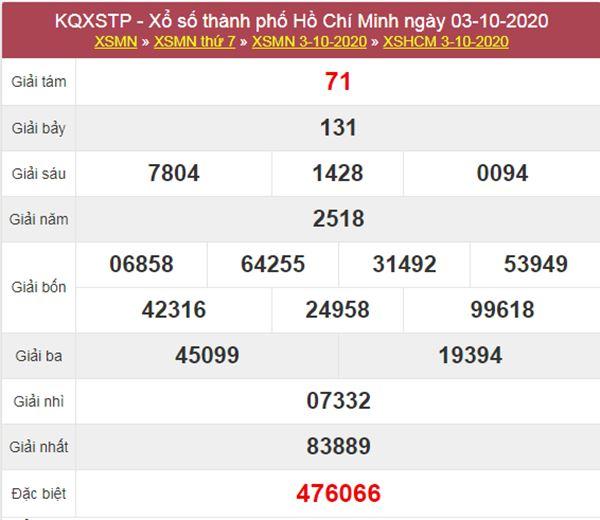 Soi cầu KQXS Hồ Chí Minh 5/10/2020 thứ 2 siêu chuẩn