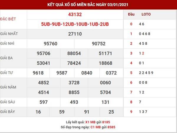 Thống kê kết quả SXMB thứ 2 ngày 4/1/2021