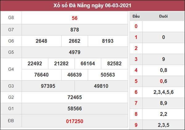 Nhận định KQXS Đà Nẵng 10/3/2021 chốt lô VIP XSDNG thứ 4